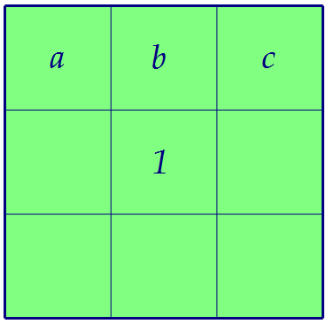 В каждую клетку таблицы 3x3